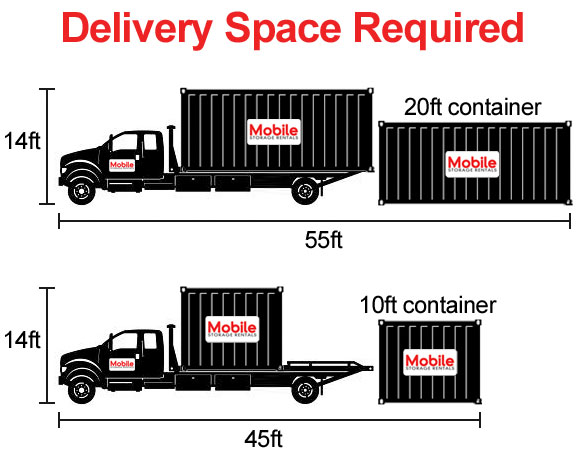 Image of Delivery Space Required for storage container
